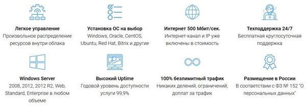 блог об информационных технологиях софт железо интернет
