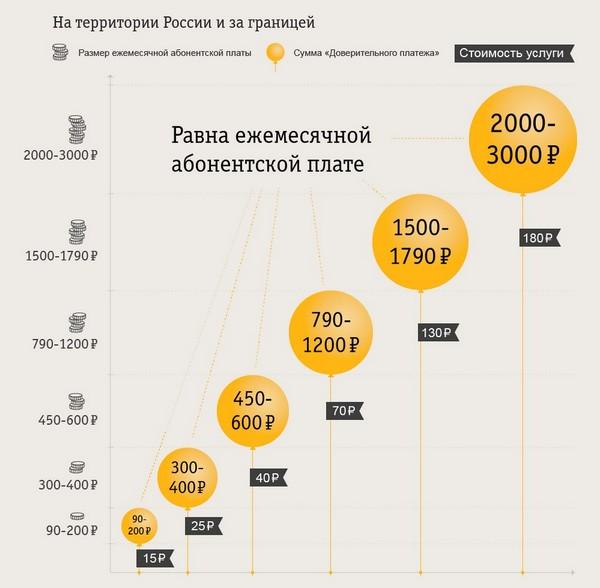 Тинькофф банк беспроцентный период по кредитной карте