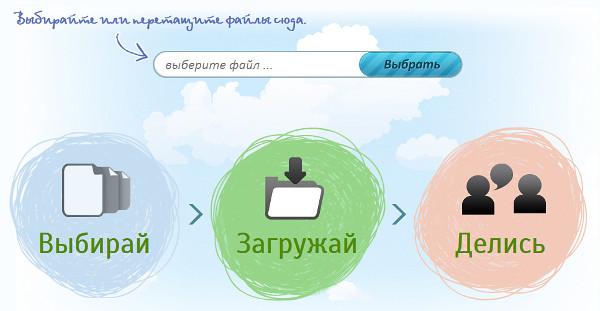 webfile отправка файлов через интернет без регистрации