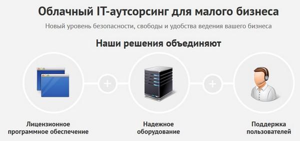 сервер на хостинге нужен
